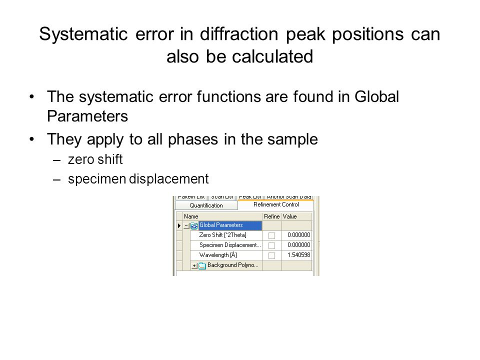 Systematic error in diffraction peak positions can also be calculated The systematic error functions are found in Global Parameters They apply to all phases in the sample –zero shift –specimen displacement