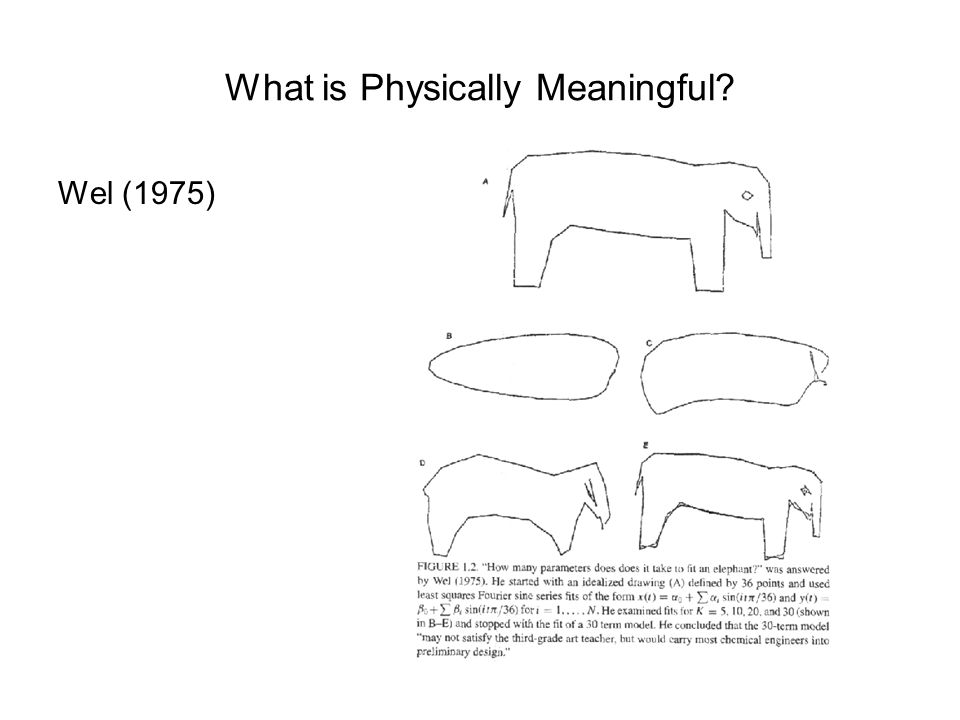 What is Physically Meaningful? Wel (1975) 60
