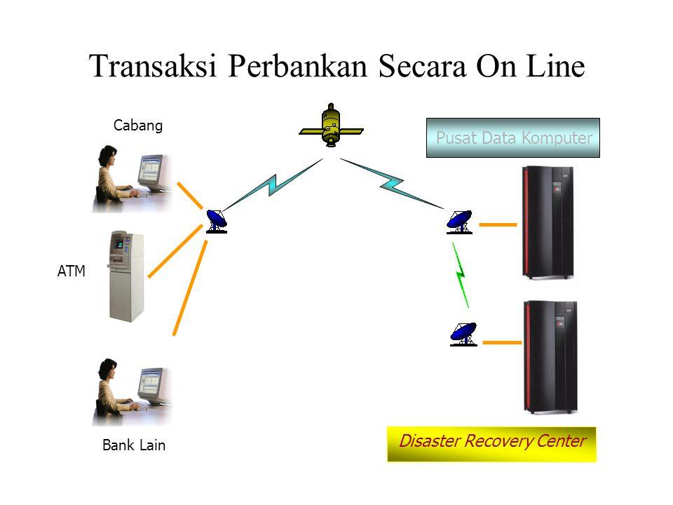 Transaksi Perbankan Secara On Line Bank Lain Cabang ATM Disaster Recovery Center Pusat Data Komputer