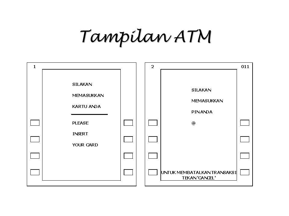 Tampilan ATM
