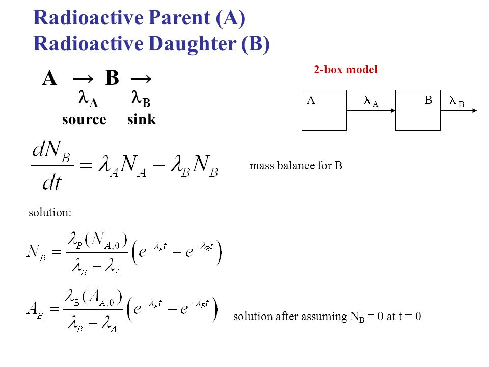 Radioactive Parent (A) Radioactive Daughter (B) A → B → A B sourcesink AB A BB solution after assuming N B = 0 at t = 0 2-box model mass balance for B solution: