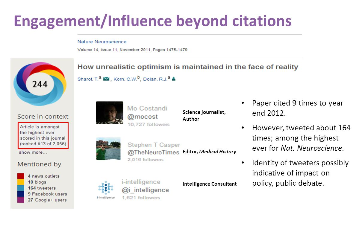 Paper cited 9 times to year end 2012.