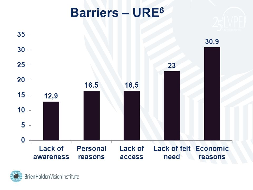 Barriers – URE 6