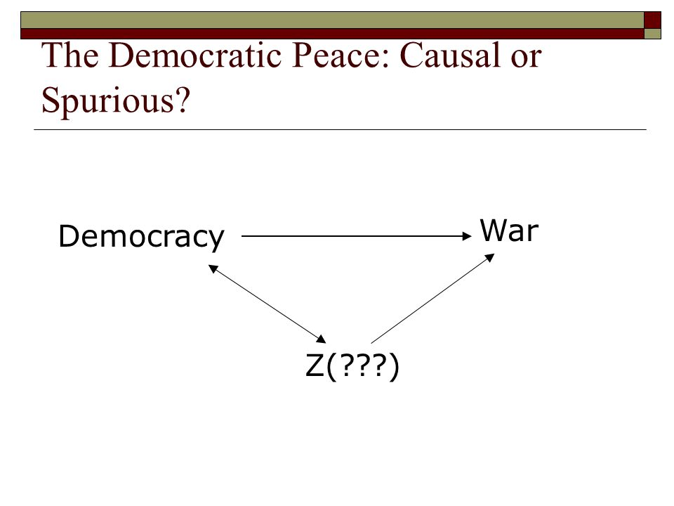 The Democratic Peace: Causal or Spurious? War Democracy Z(???)