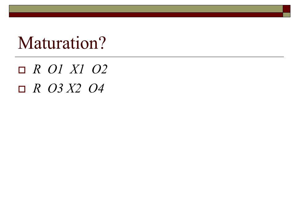 Maturation  R O1 X1 O2  R O3 X2 O4