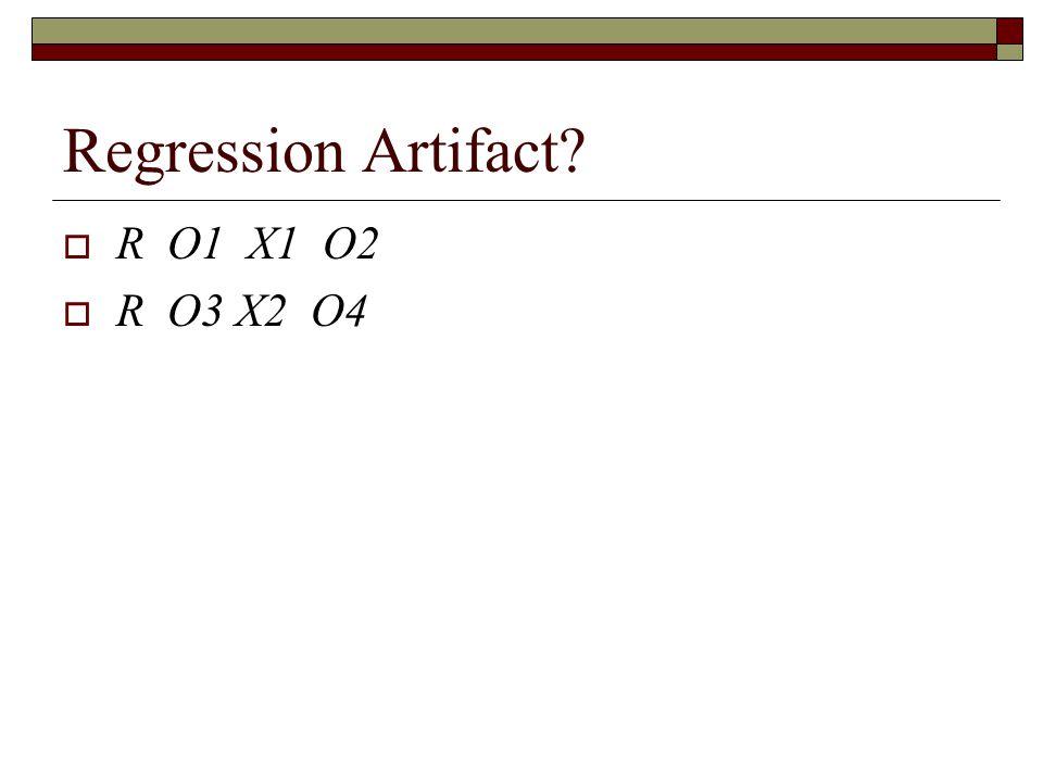 Regression Artifact  R O1 X1 O2  R O3 X2 O4