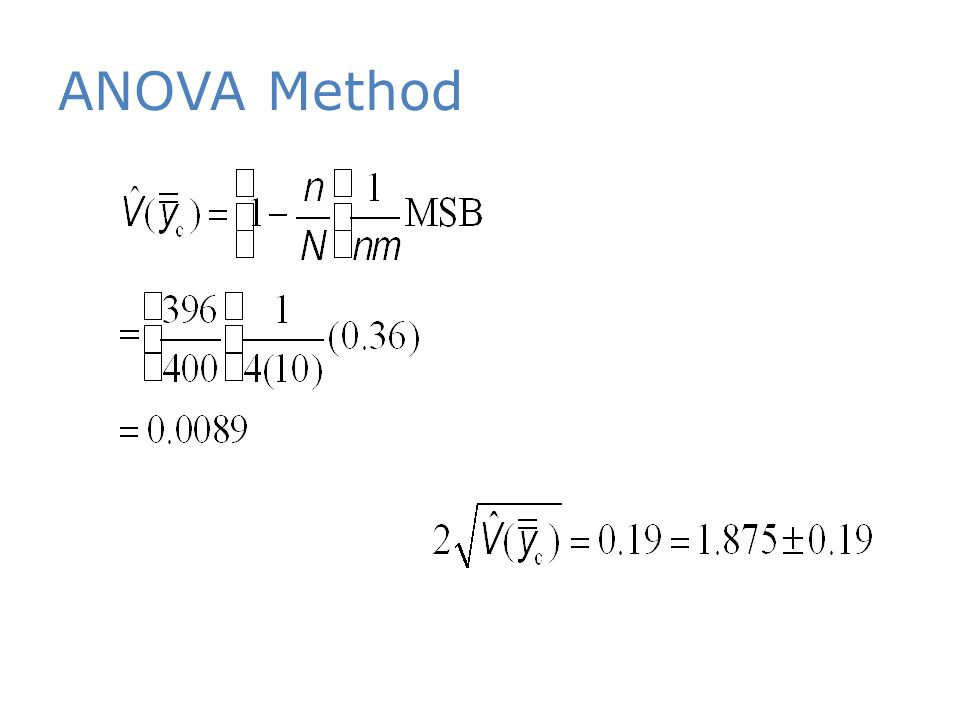 ANOVA Method
