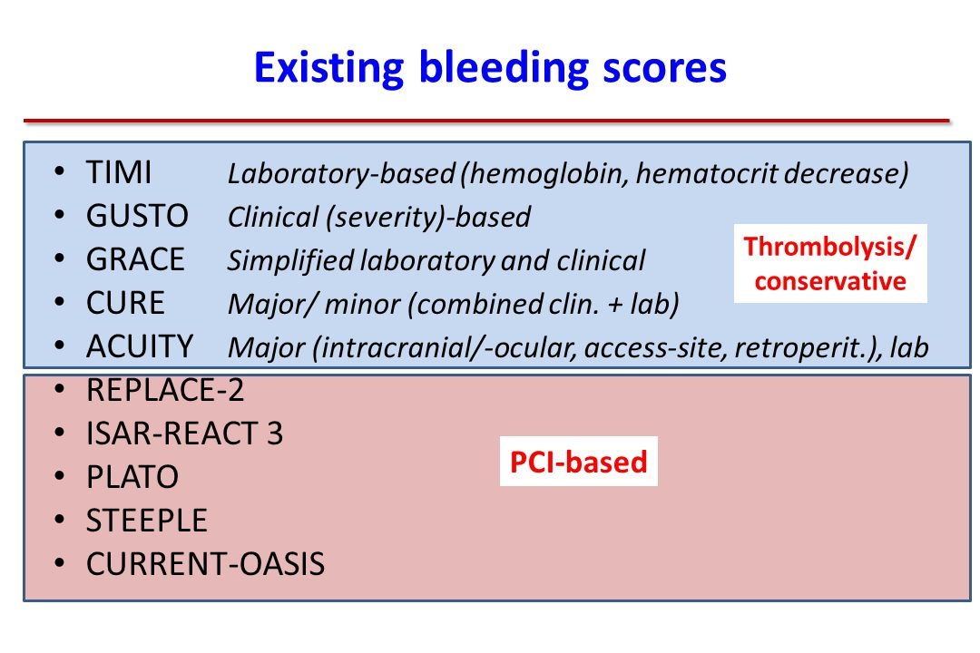 Existing bleeding scores TIMI Laboratory-based (hemoglobin, hematocrit decrease) GUSTO Clinical (severity)-based GRACE Simplified laboratory and clinical CURE Major/ minor (combined clin.