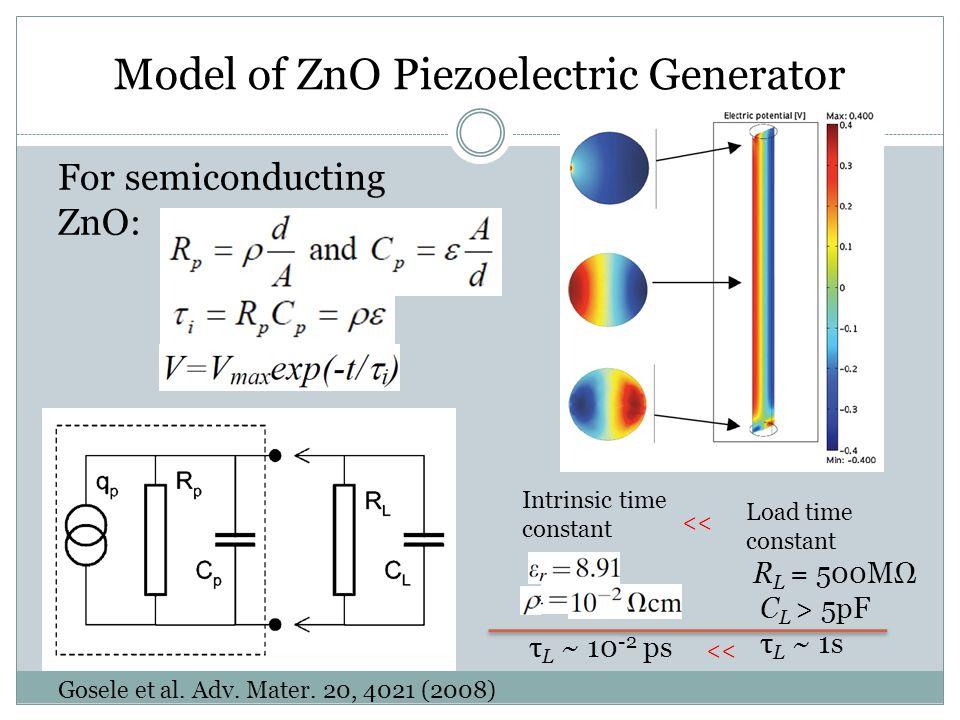 Model of ZnO Piezoelectric Generator For semiconducting ZnO: Gosele et al.