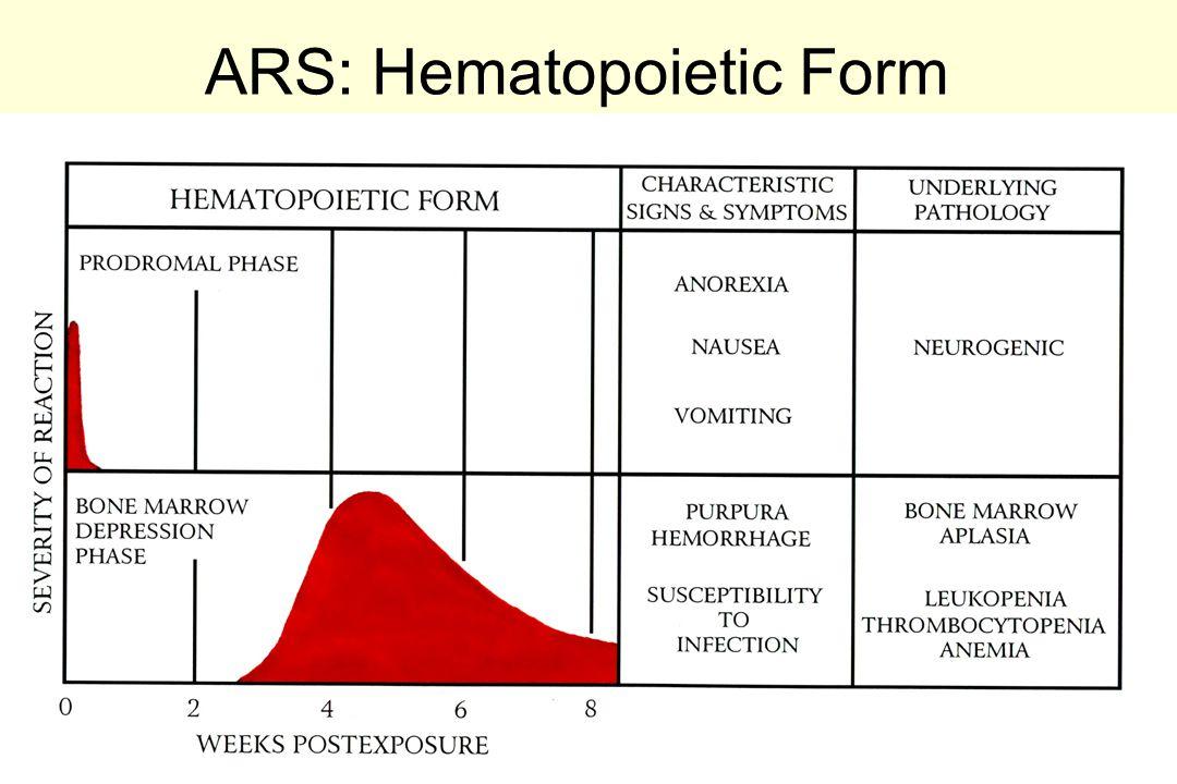 ARS: Hematopoietic Form 38-C