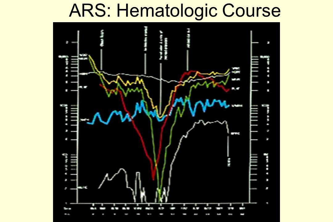 ARS: Hematologic Course