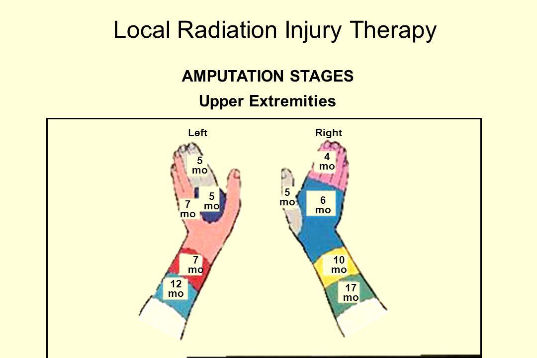 Acute Radiation Syndrome Psychological Stress Infection –Bacterial, viral, fungal, CMV, herpes Hemorrhage Radiation Enterocolitis Radiation Pneumonitis Combined Injuries –Radiation plus trauma, burns, etc.