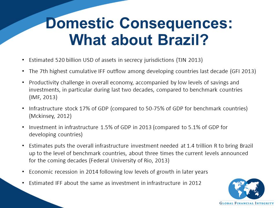 Domestic Consequences: What about Brazil.