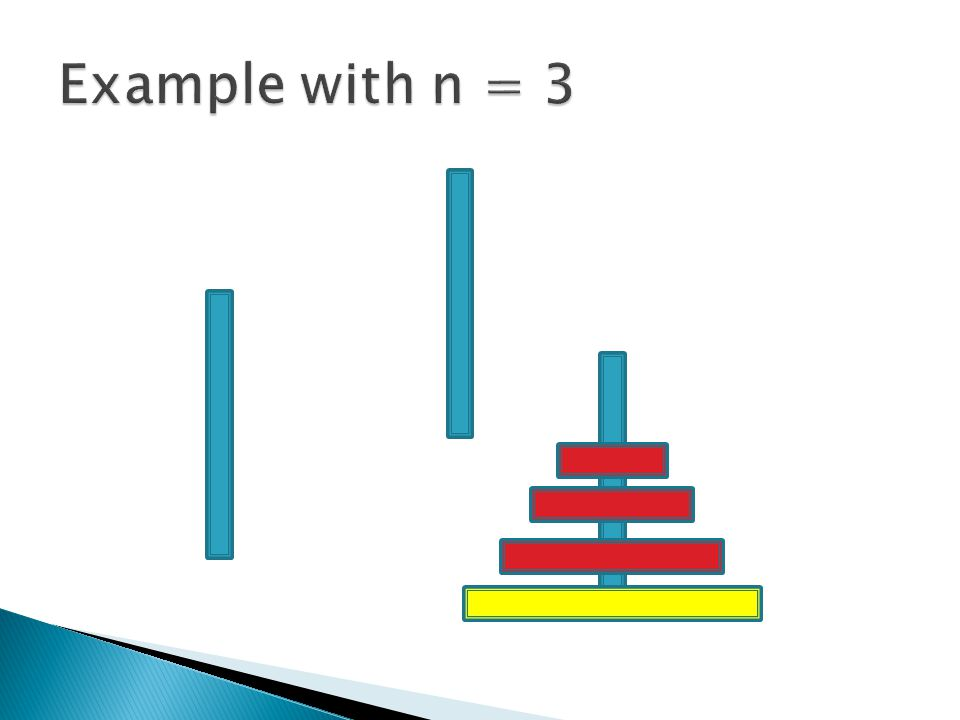  We can use the previous solution to get a solution for n+1 using the inductive step