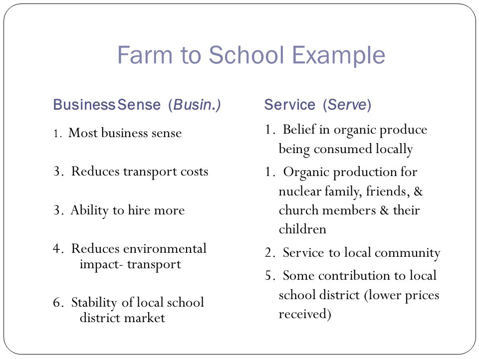Farm to School Example Business Sense (Busin.)Service (Serve) 1.