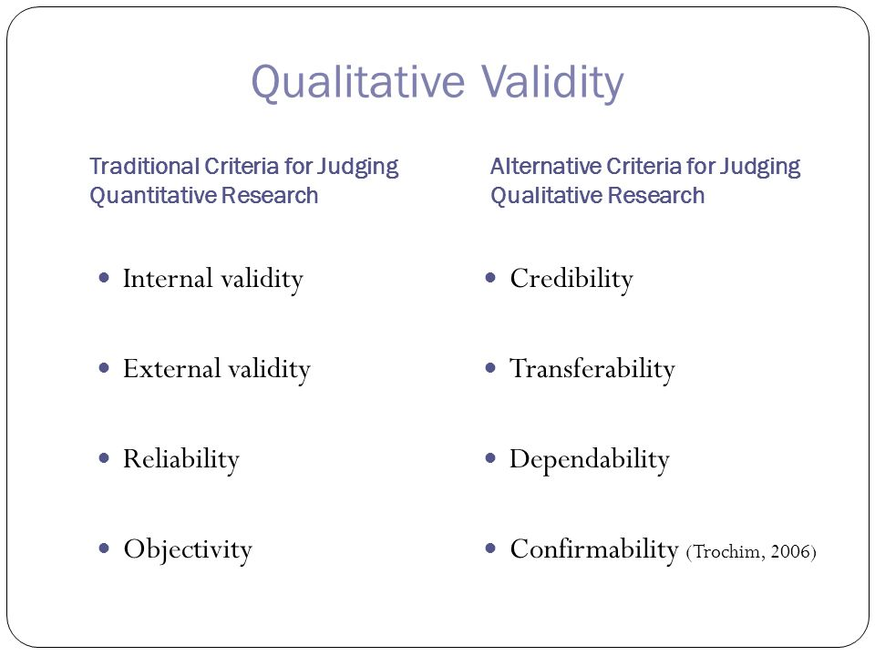 Qualitative Validity Traditional Criteria for Judging Quantitative Research Alternative Criteria for Judging Qualitative Research Internal validity External validity Reliability Objectivity Credibility Transferability Dependability Confirmability (Trochim, 2006)