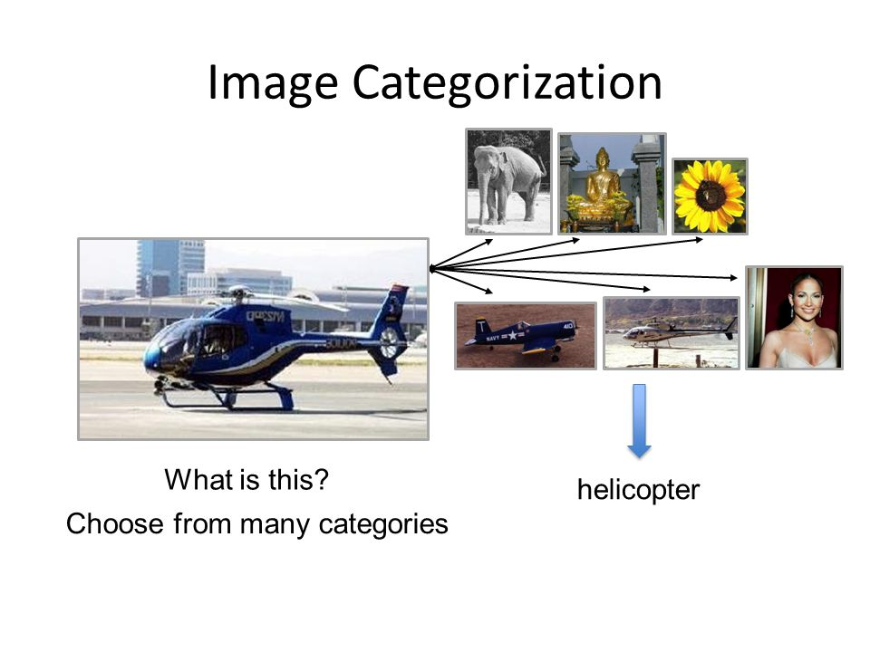 Image Categorization Choose from many categories What is this helicopter