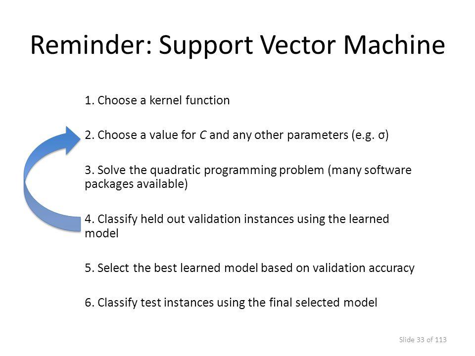 Reminder: Support Vector Machine 1. Choose a kernel function 2.