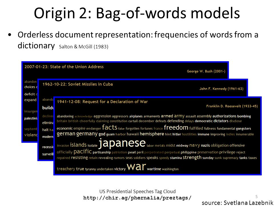 Origin 2: Bag-of-words models US Presidential Speeches Tag Cloud http://chir.ag/phernalia/preztags/ Orderless document representation: frequencies of words from a dictionary Salton & McGill (1983) source: Svetlana Lazebnik 5