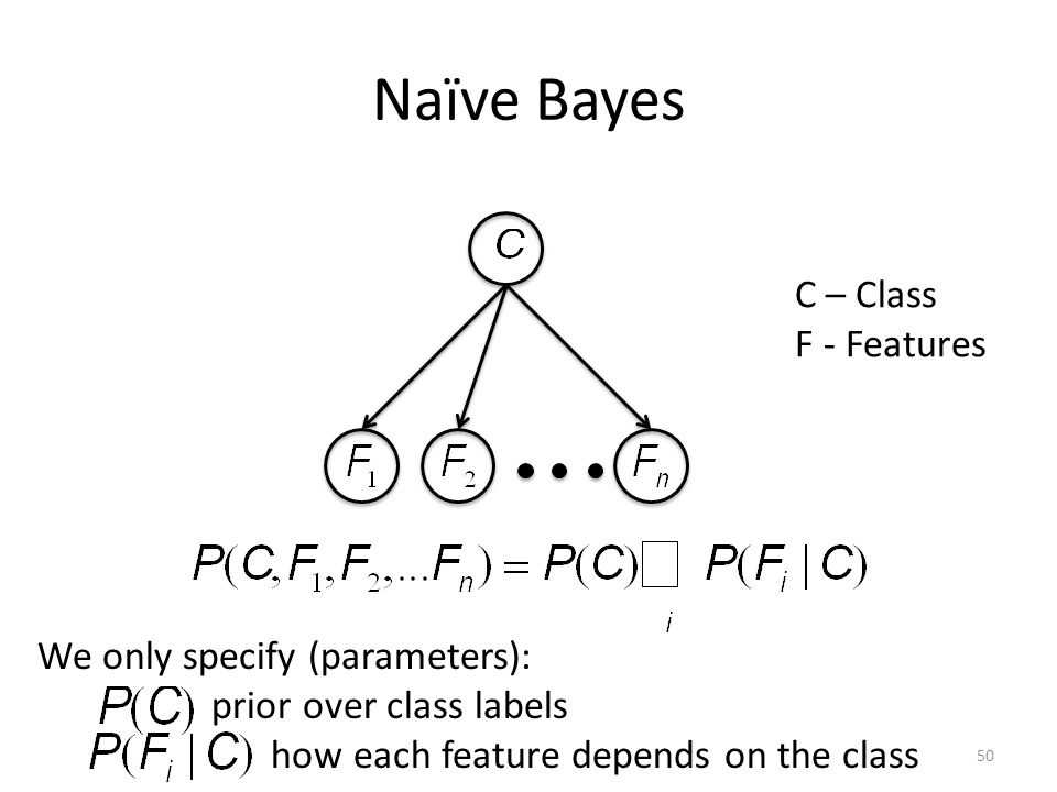 Naïve Bayes C – Class F - Features We only specify (parameters): prior over class labels how each feature depends on the class 50