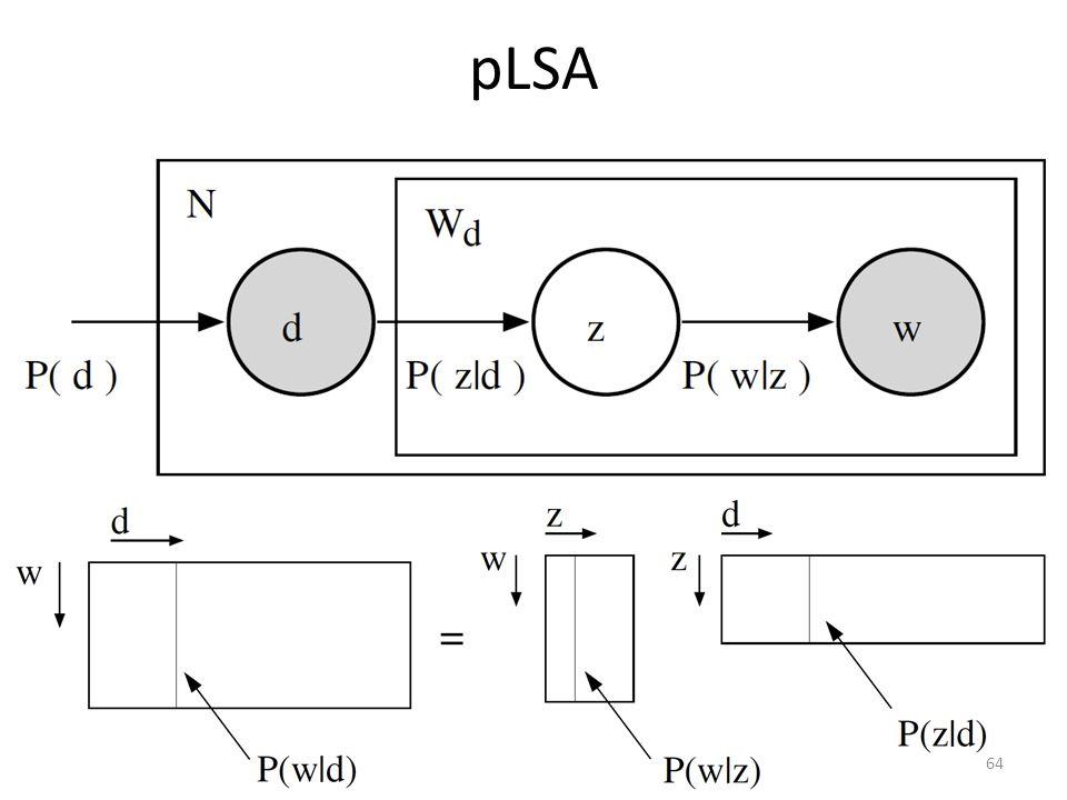 pLSA 64