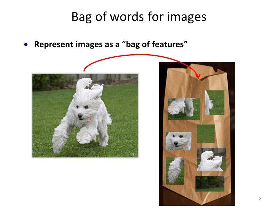 Naïve Bayes on images 49