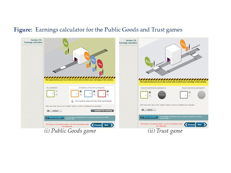 Figure: Earnings calculator for the Public Goods and Trust games (i) Public Goods game (ii) Trust game