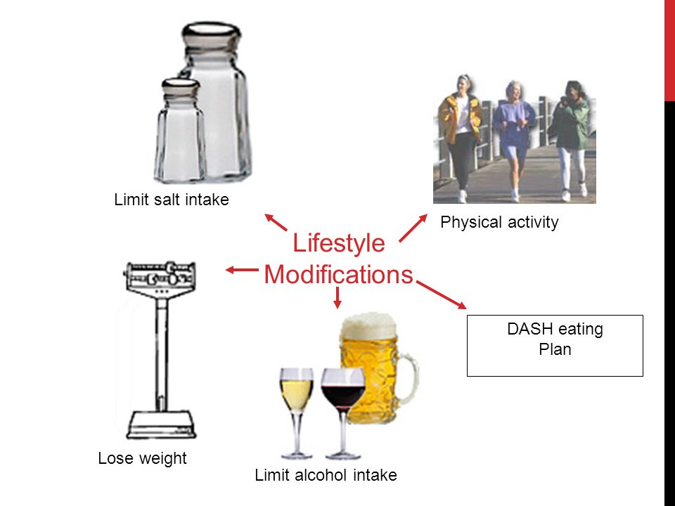 Lifestyle Modifications Physical activity Lose weight Limit salt intake Limit alcohol intake DASH eating Plan