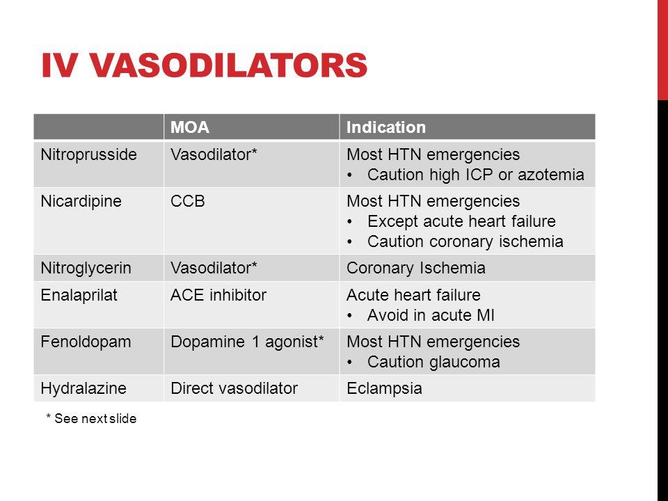 IV VASODILATORS MOAIndication NitroprussideVasodilator*Most HTN emergencies Caution high ICP or azotemia NicardipineCCBMost HTN emergencies Except acu