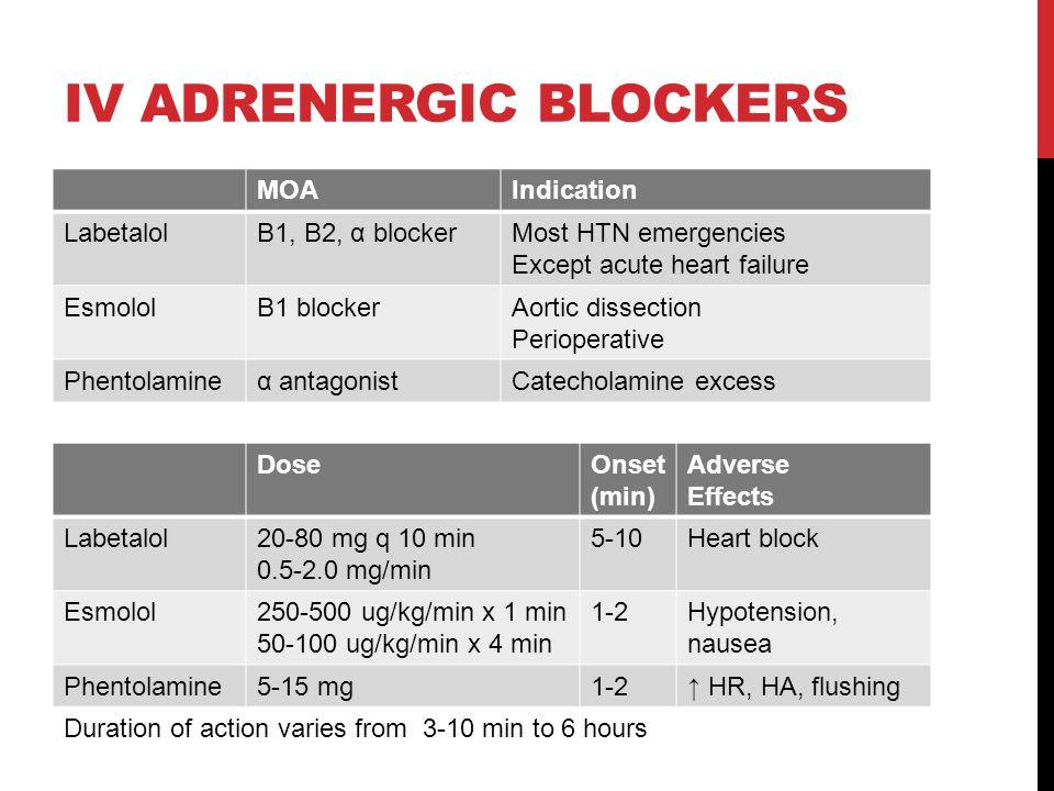 IV ADRENERGIC BLOCKERS MOAIndication LabetalolB1, B2, α blockerMost HTN emergencies Except acute heart failure EsmololB1 blockerAortic dissection Peri