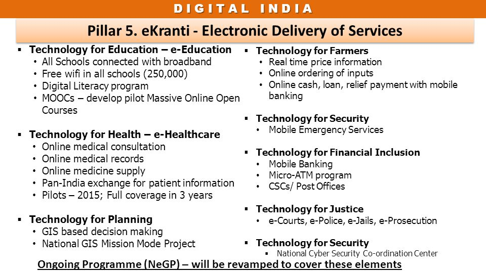 D I G I T A L I N D I A Pillar 5. eKranti - Electronic Delivery of Services  Technology for Education – e-Education All Schools connected with broadb