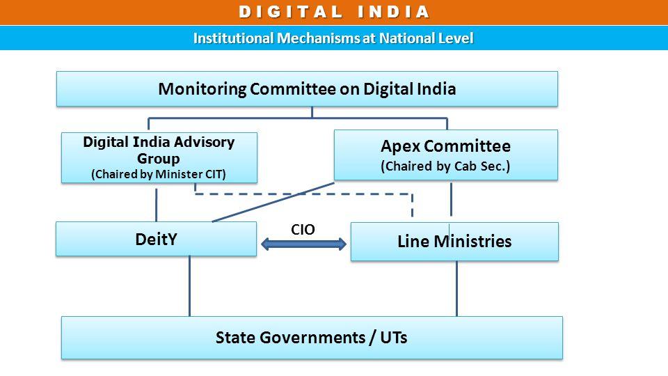 D I G I T A L I N D I A Institutional Mechanisms at National Level D I G I T A L I N D I A Monitoring Committee on Digital India Digital India Advisor