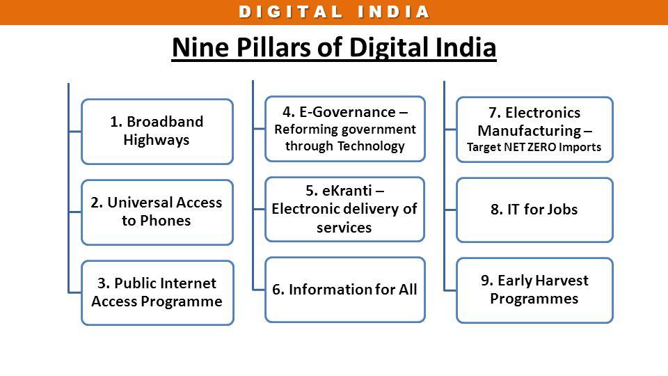 D I G I T A L I N D I A Nine Pillars of Digital India