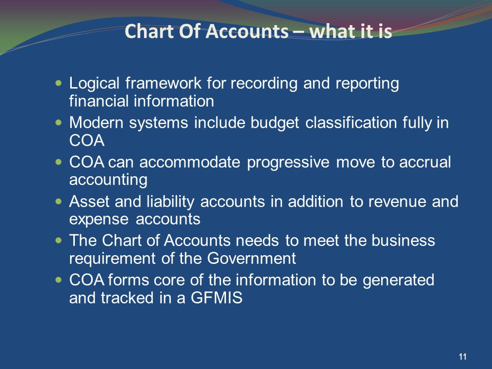 11 Chart Of Accounts – what it is Logical framework for recording and reporting financial information Modern systems include budget classification ful