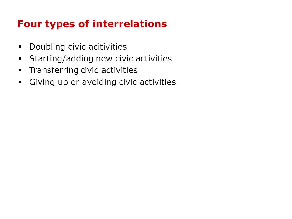 Four types of interrelations  Doubling civic acitivities  Starting/adding new civic activities  Transferring civic activities  Giving up or avoidi