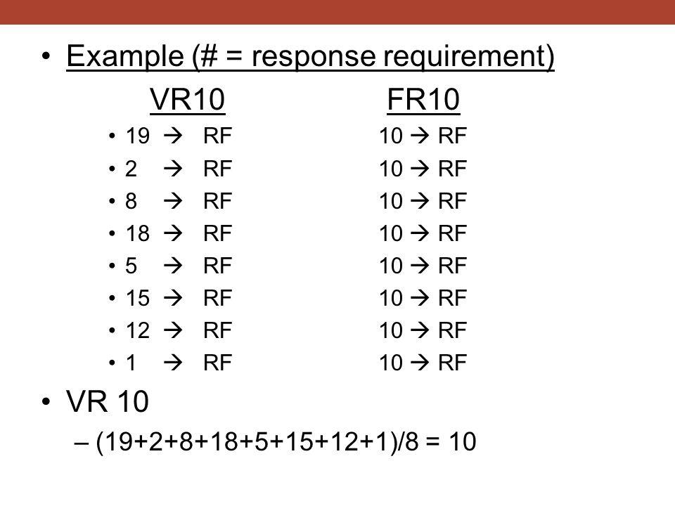 Example (# = response requirement) VR10 FR10 19  RF10  RF 2  RF10  RF 8  RF10  RF 18  RF10  RF 5  RF10  RF 15  RF10  RF 12  RF10  RF 1 
