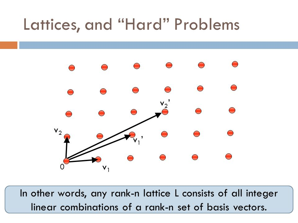 Lattices, and Hard Problems 0 v2'v2' v1'v1' v1v1 v2v2 In other words, any rank-n lattice L consists of all integer linear combinations of a rank-n set of basis vectors.