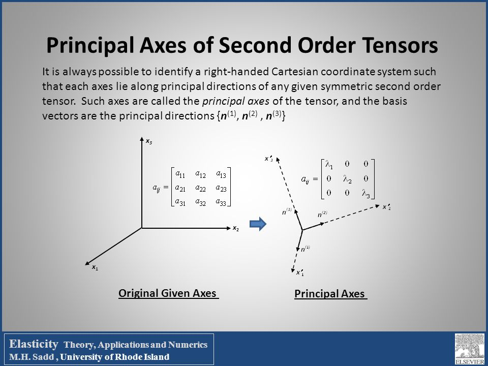 Principal Axes of Second Order Tensors It is always possible to identify a right-handed Cartesian coordinate system such that each axes lie along prin