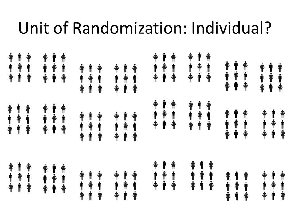 Unit of Randomization: Individual?