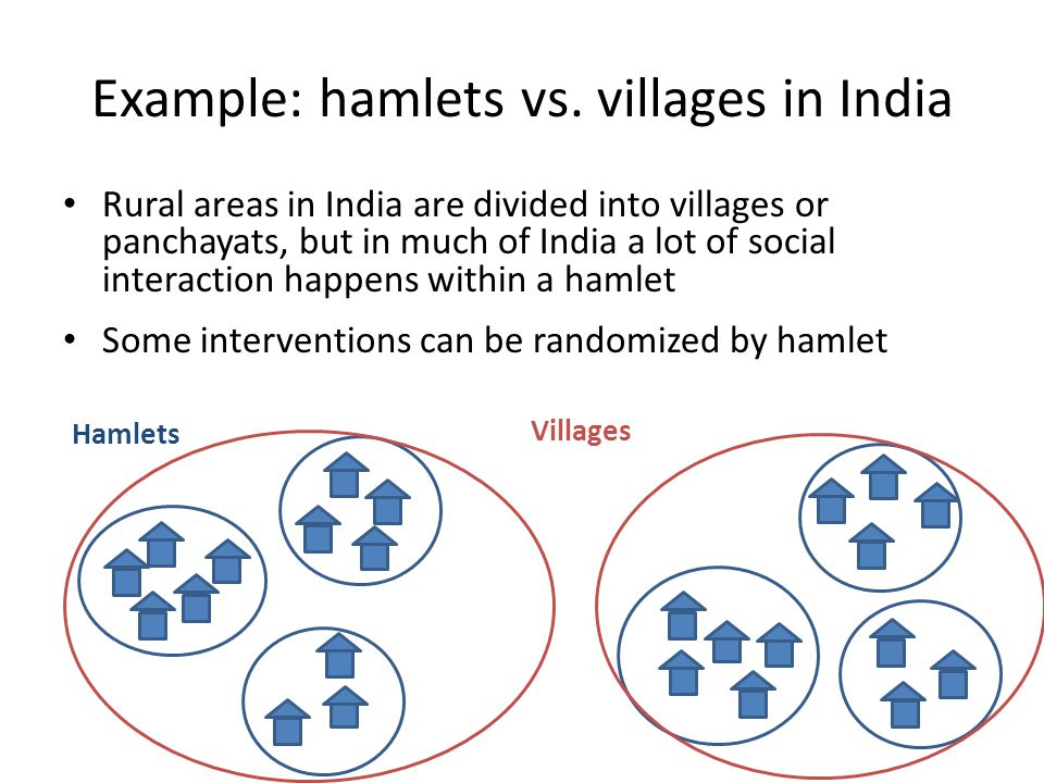 Example: hamlets vs. villages in India Rural areas in India are divided into villages or panchayats, but in much of India a lot of social interaction