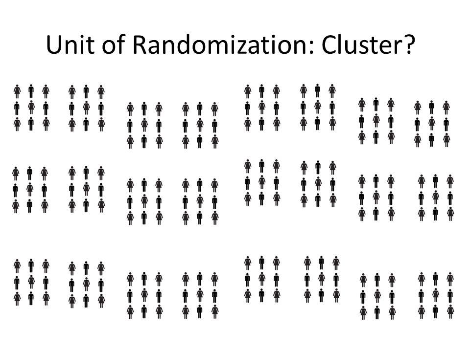 Unit of Randomization: Cluster?