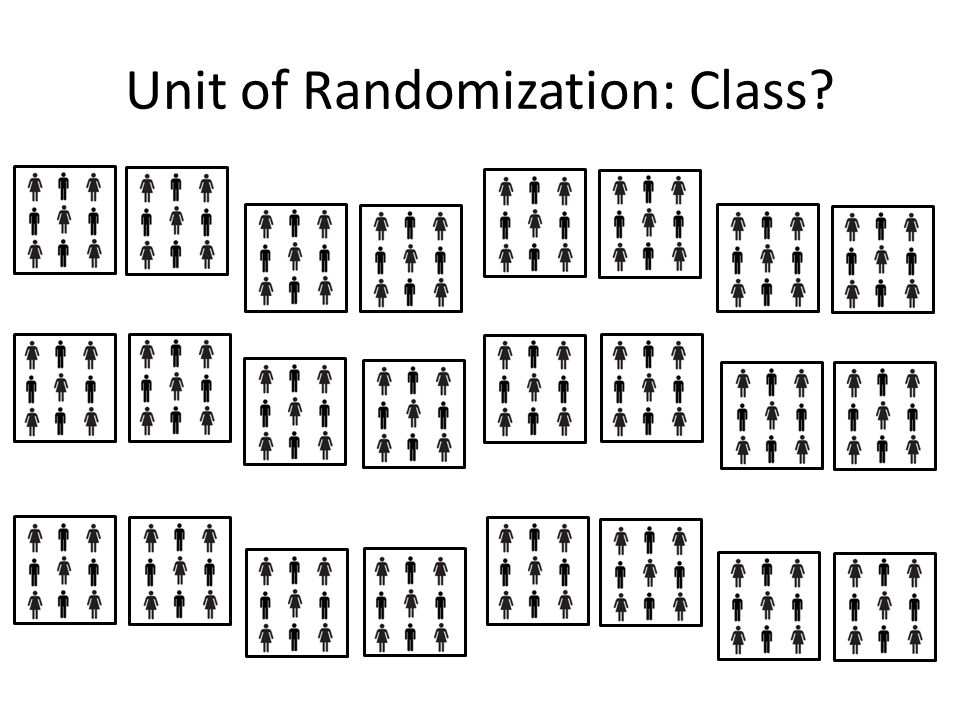 Unit of Randomization: Class?
