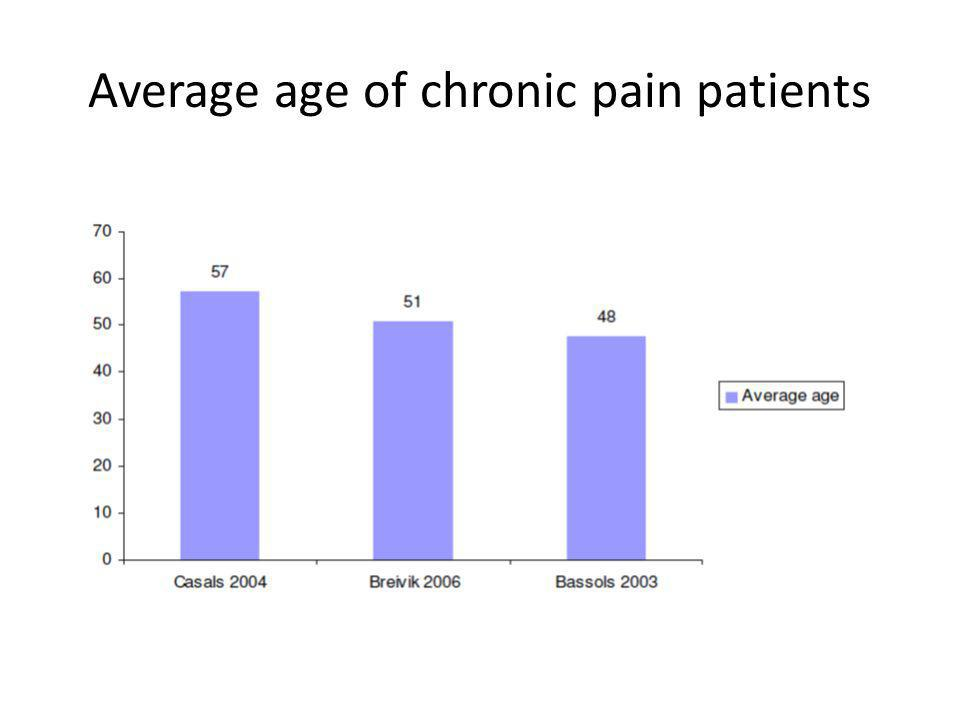 Average age of chronic pain patients