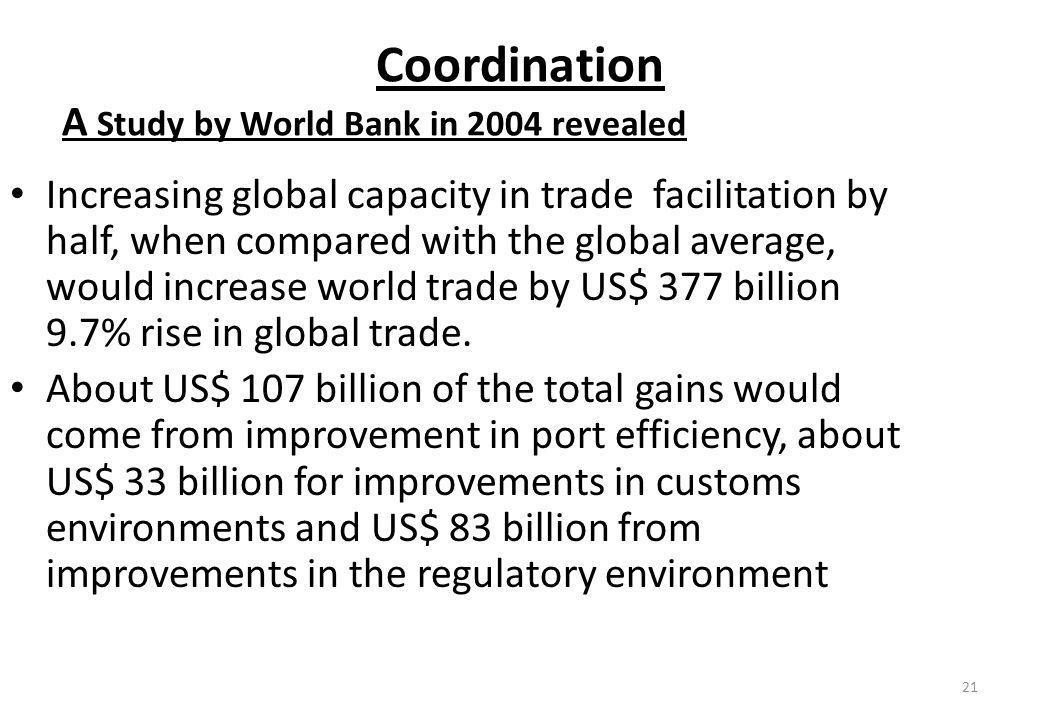 Coordination A Study by World Bank in 2004 revealed Increasing global capacity in trade facilitation by half, when compared with the global average, would increase world trade by US$ 377 billion 9.7% rise in global trade.