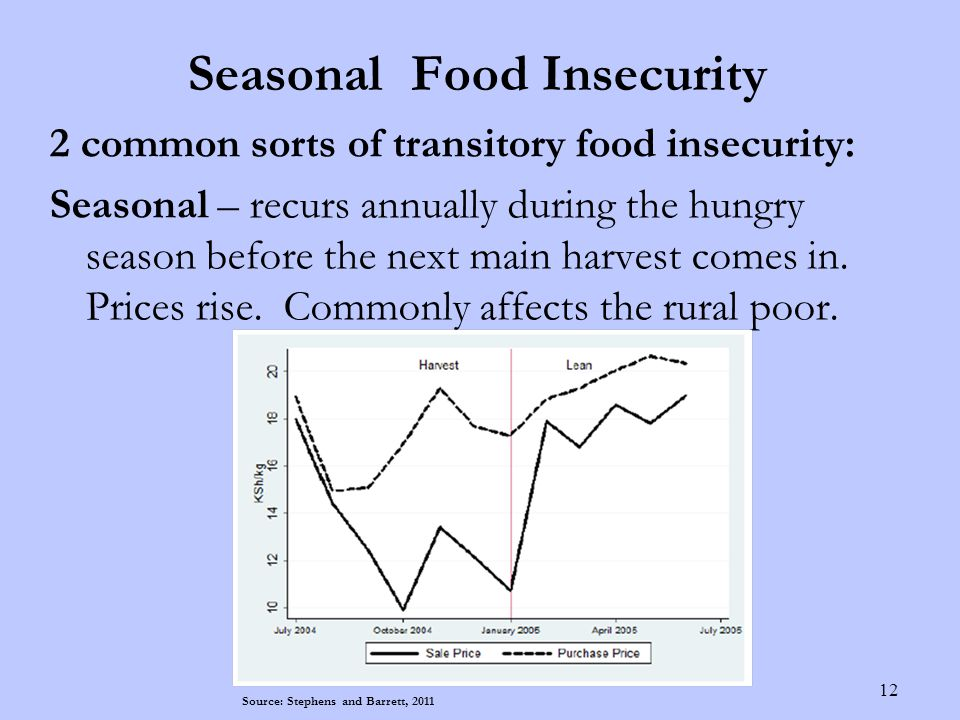 Seasonal Food Insecurity 12 2 common sorts of transitory food insecurity: Seasonal – recurs annually during the hungry season before the next main harvest comes in.