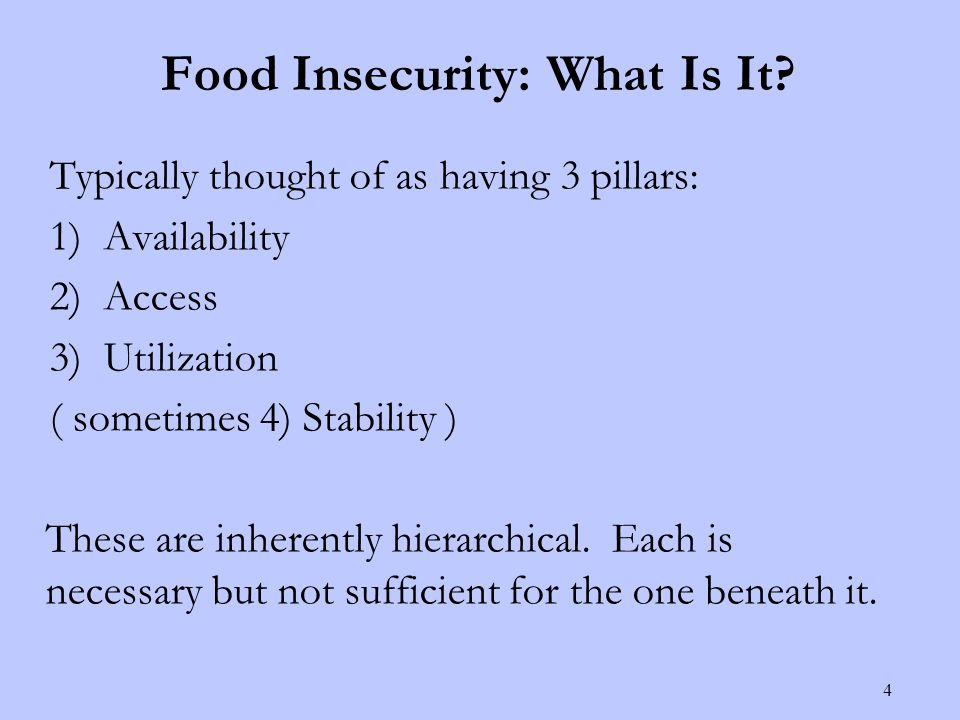 Causes of Food Insecurity In addition to the chronic/transitory distinction, it is helpful to separate covariate and idiosyncratic.