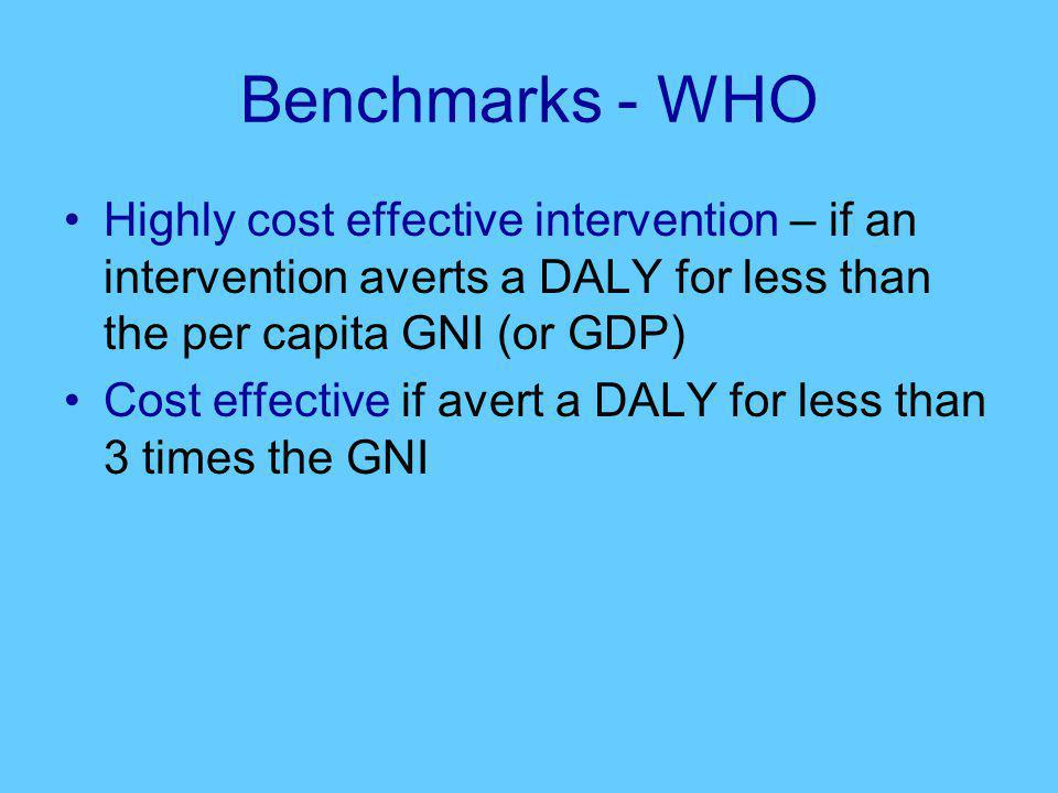 Benchmarks - WHO Highly cost effective intervention – if an intervention averts a DALY for less than the per capita GNI (or GDP) Cost effective if avert a DALY for less than 3 times the GNI