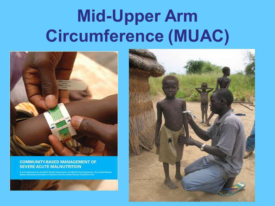Mid-Upper Arm Circumference (MUAC)