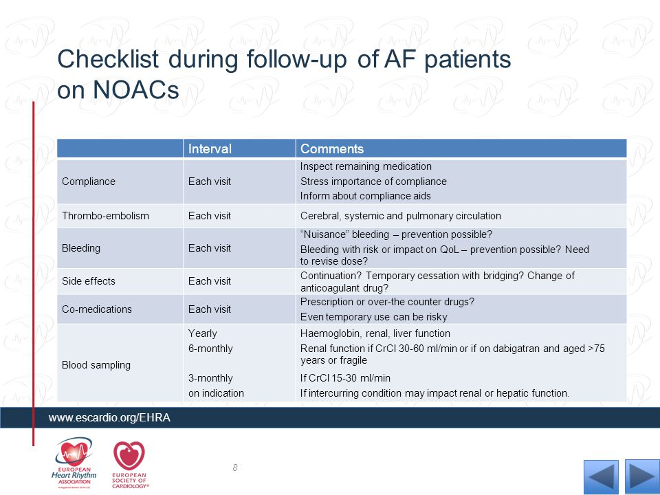 Checklist during follow-up of AF patients on NOACs IntervalComments ComplianceEach visit Inspect remaining medication Stress importance of compliance