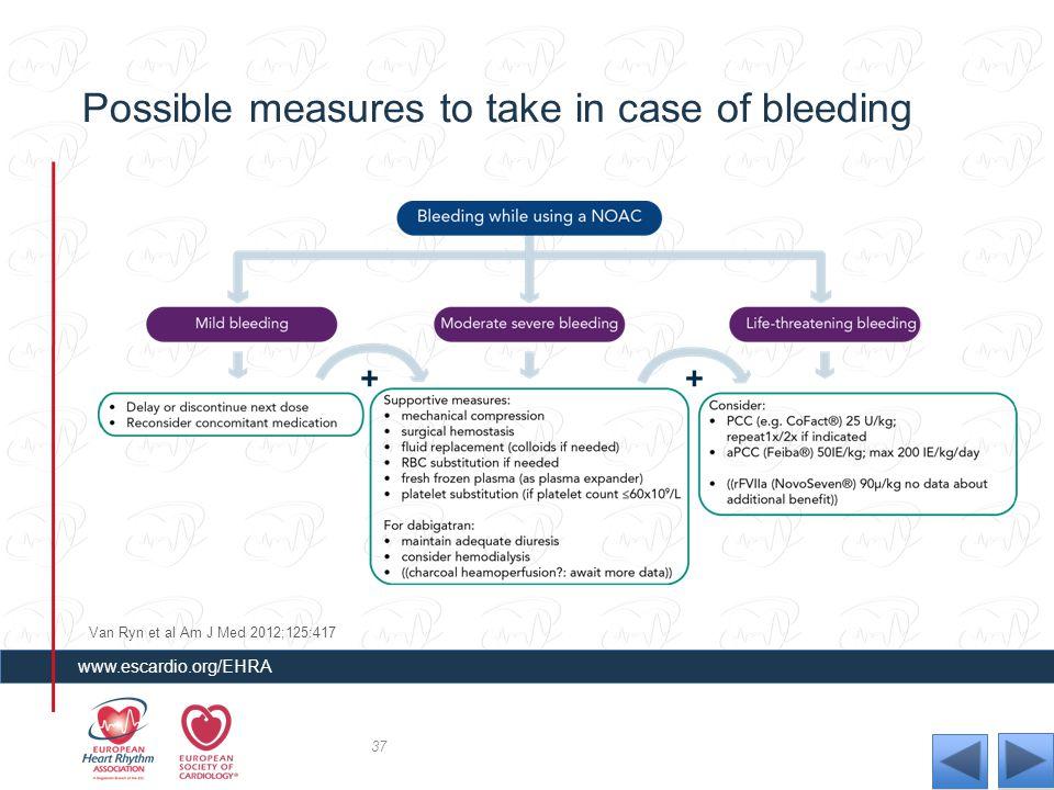 Possible measures to take in case of bleeding 37 www.escardio.org/EHRA Van Ryn et al Am J Med 2012;125:417